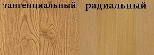 сравнение тангенциального и радиального